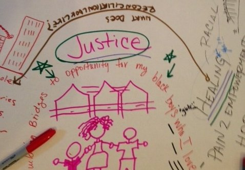 Participants doodled their devotion to the cause at the NEXTpittsburgh salon on equity in education